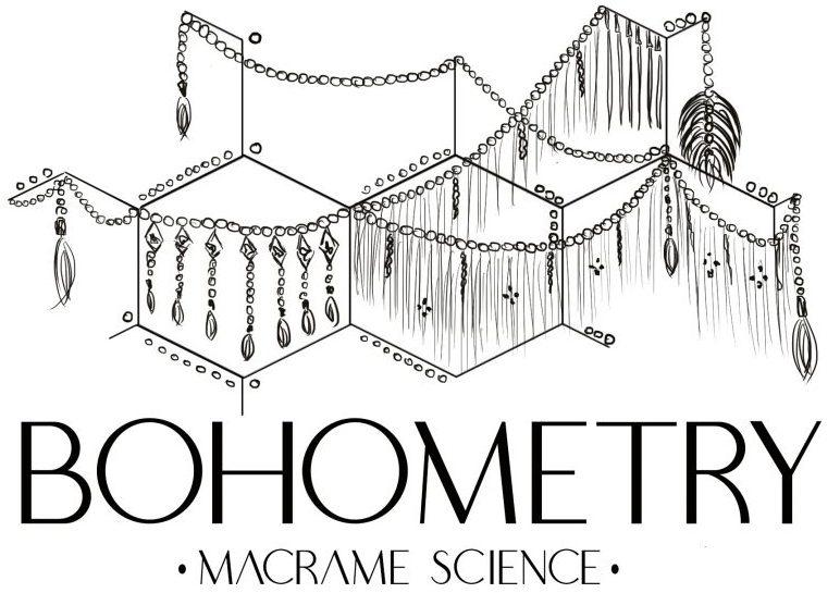Bohometry
